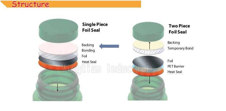 Peelable Hermetically 65mm Aluminium Foil Induction Seal