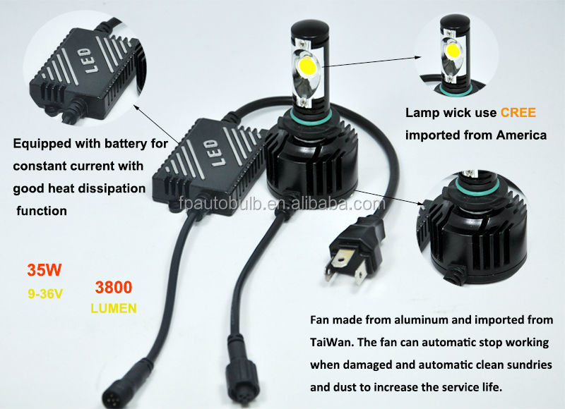 H4 9-36v 35w Auto C Ree Led Headlamp With 3800 Lumen