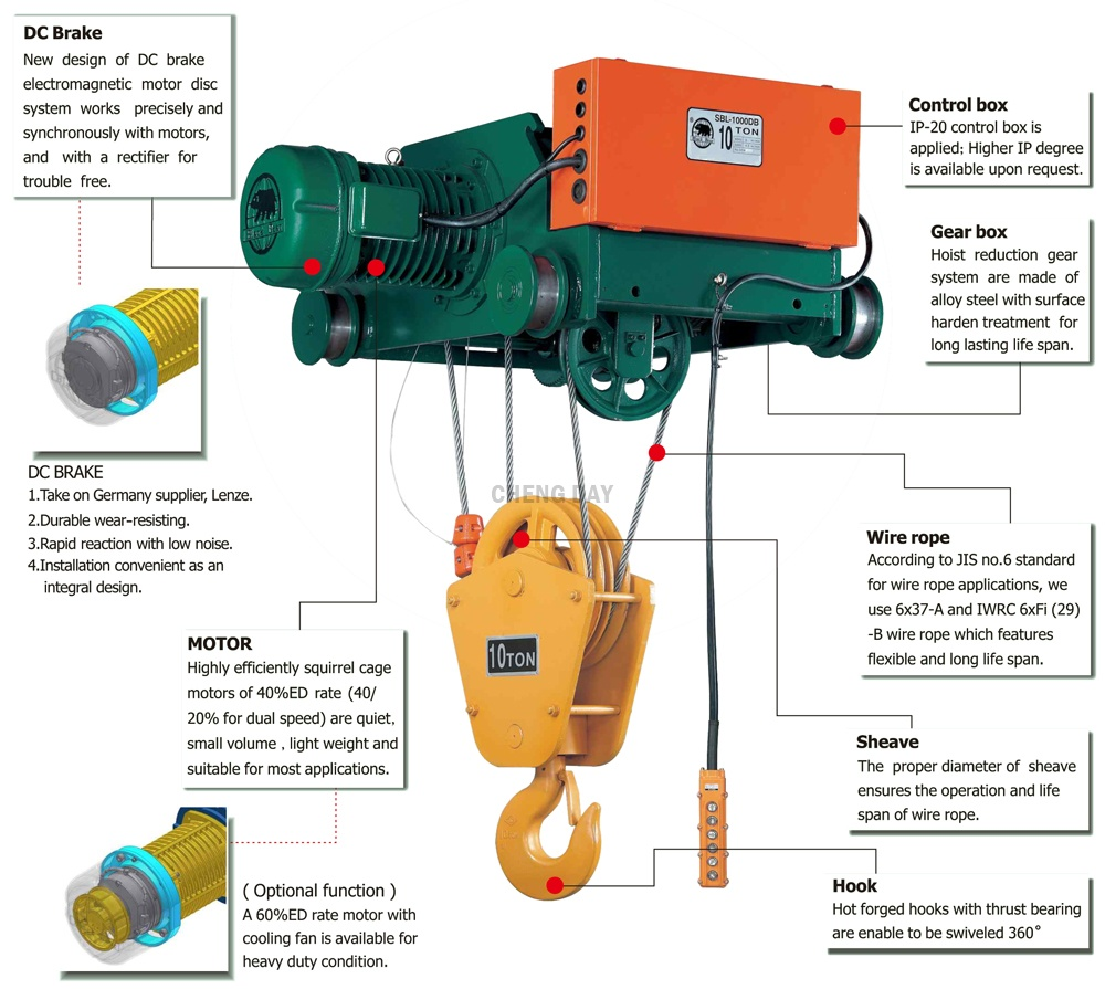 Demag Overhead Crane Wiring Diagram Electrical Motor On Parts Stahl Hoist Chain Connection Hook