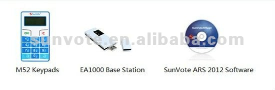 2.4G Hz Interactive Wireless voting system