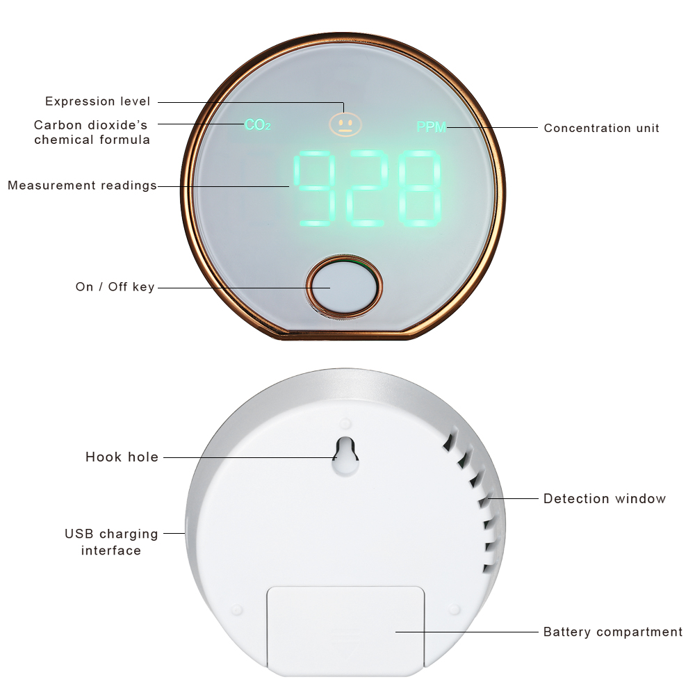 CO2 Analyzer Monitor with Alarm System Air CO2 Gas Detector Sensor