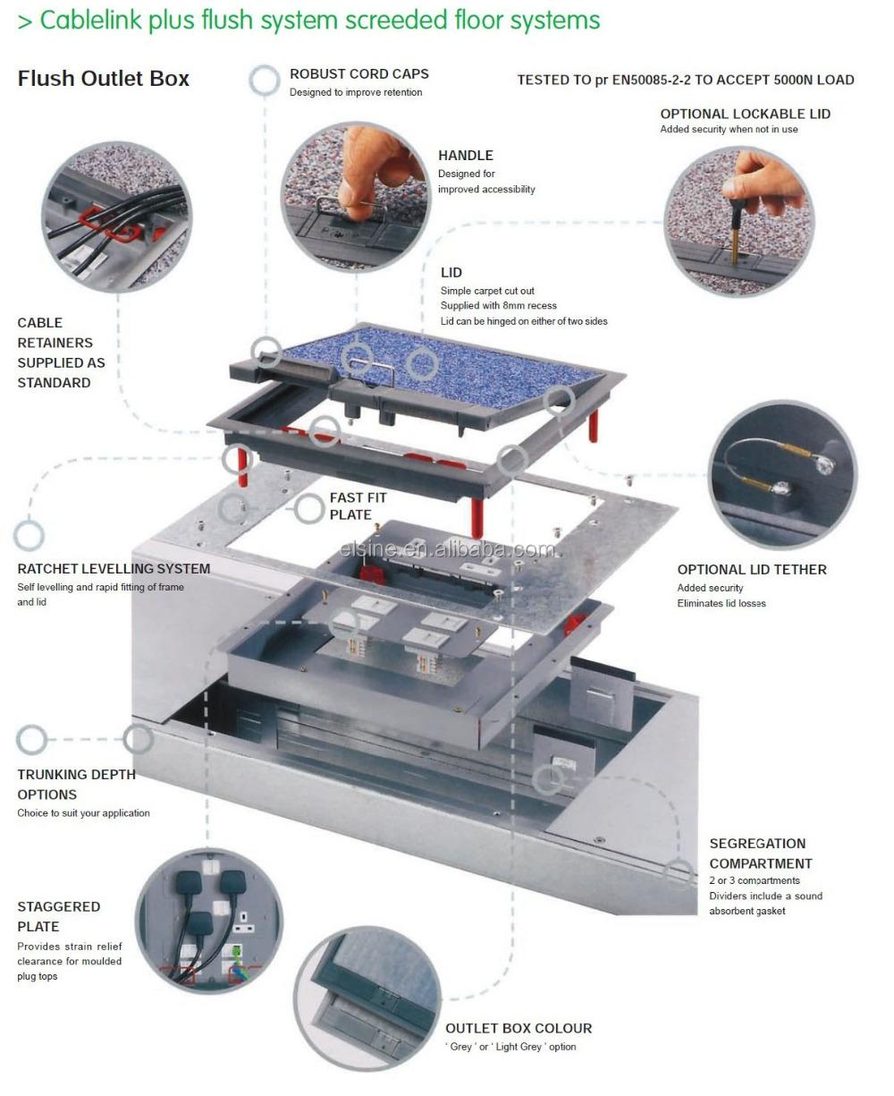 Electrical Floor Box Floor Outlet Box Under Floor Service