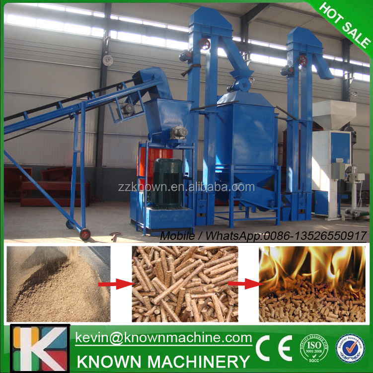 The CE approved 1000 kg ~2000 kg/h complete film pelletizing production line