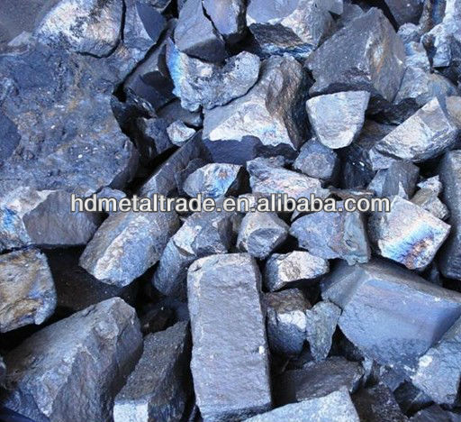 China Ferro Manganese High Carbon