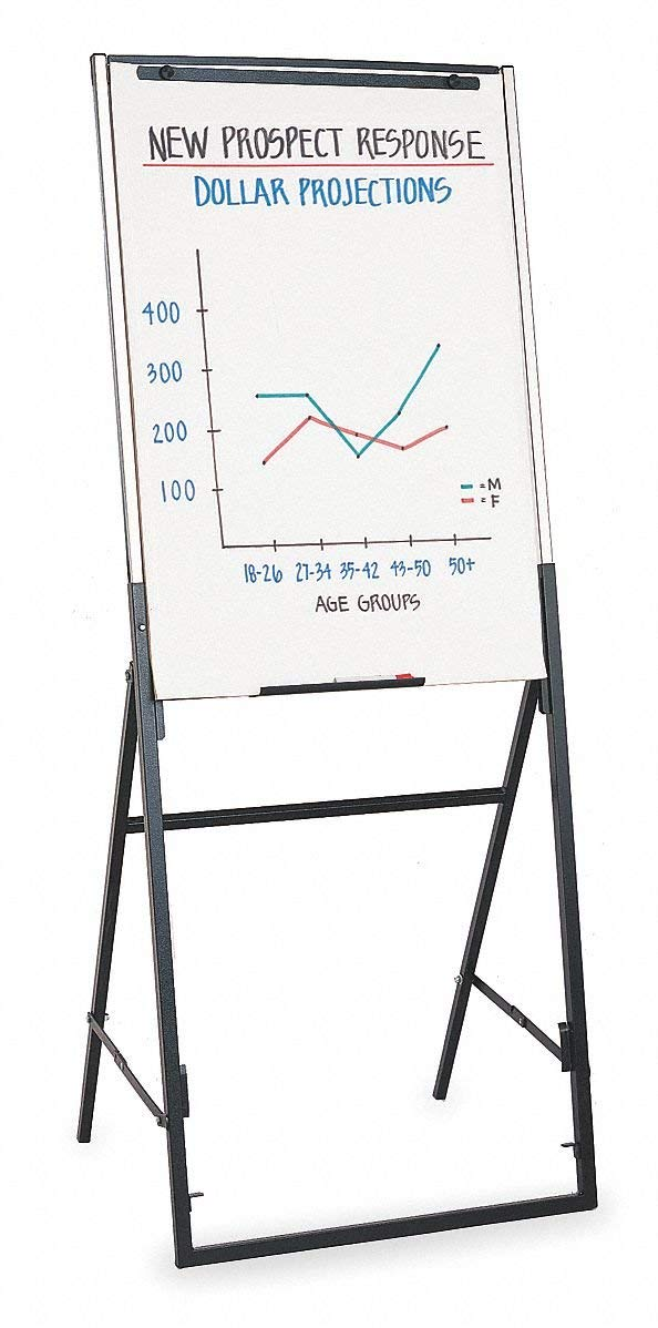 """Quartet Gloss-Finish Melamine Dry Erase Board, Easel Mounted, Portable/Carry, 26""""H x 35""""W, White"""