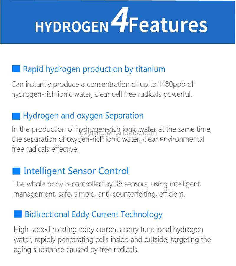 feature of hydrogen.jpg