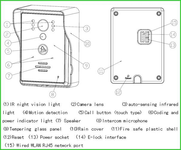 Wifi Doorbell With Wireless Dingdong Bell Ip Video Door