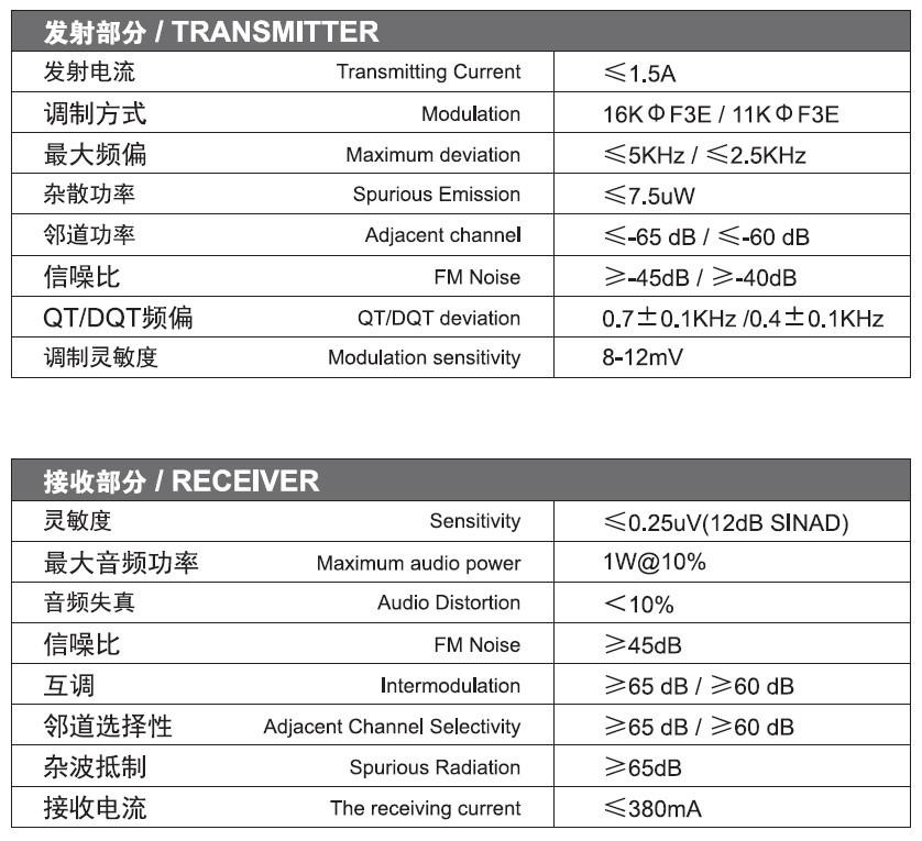 baofeng walkie talkee software