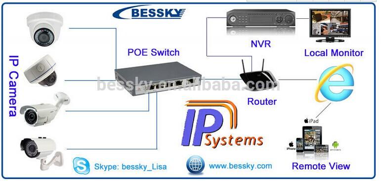 8 Channel Cctv Camera System,Full Form Cctv Camera,Dvr 16 Channel ...
