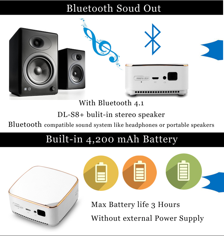 Dlp Mini Projector Hd Led Android Projector With Wifi Bt 8g Rom Connect  Laptop Tv Box Home Cinema - Buy Pocket Projector,Pico Pocket