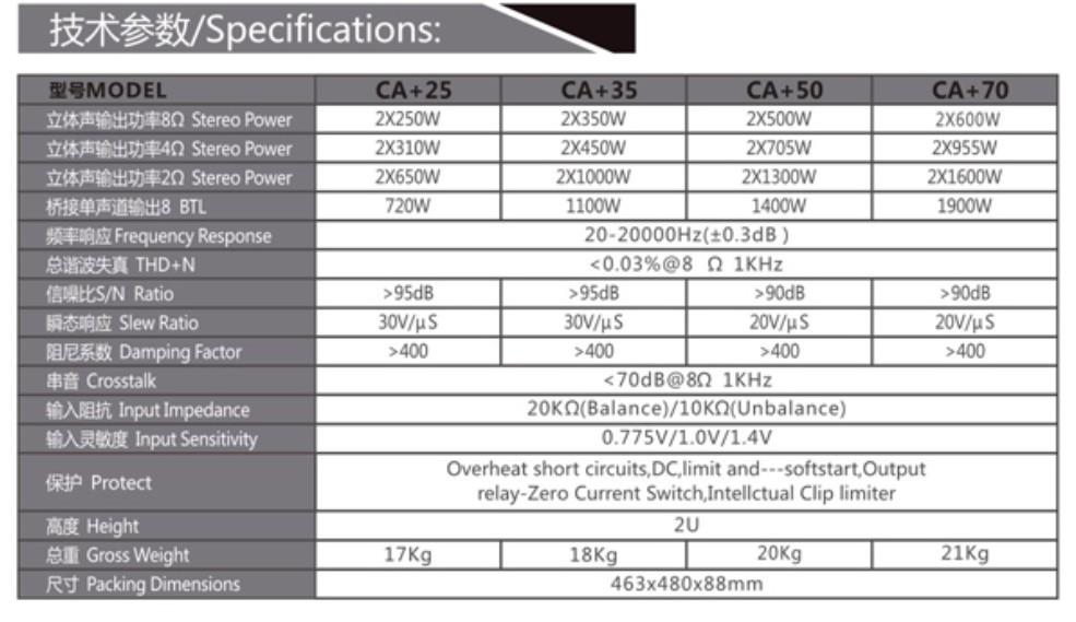 Ca 1500 Extreme Amplificateur De Puissance 1500 Watt