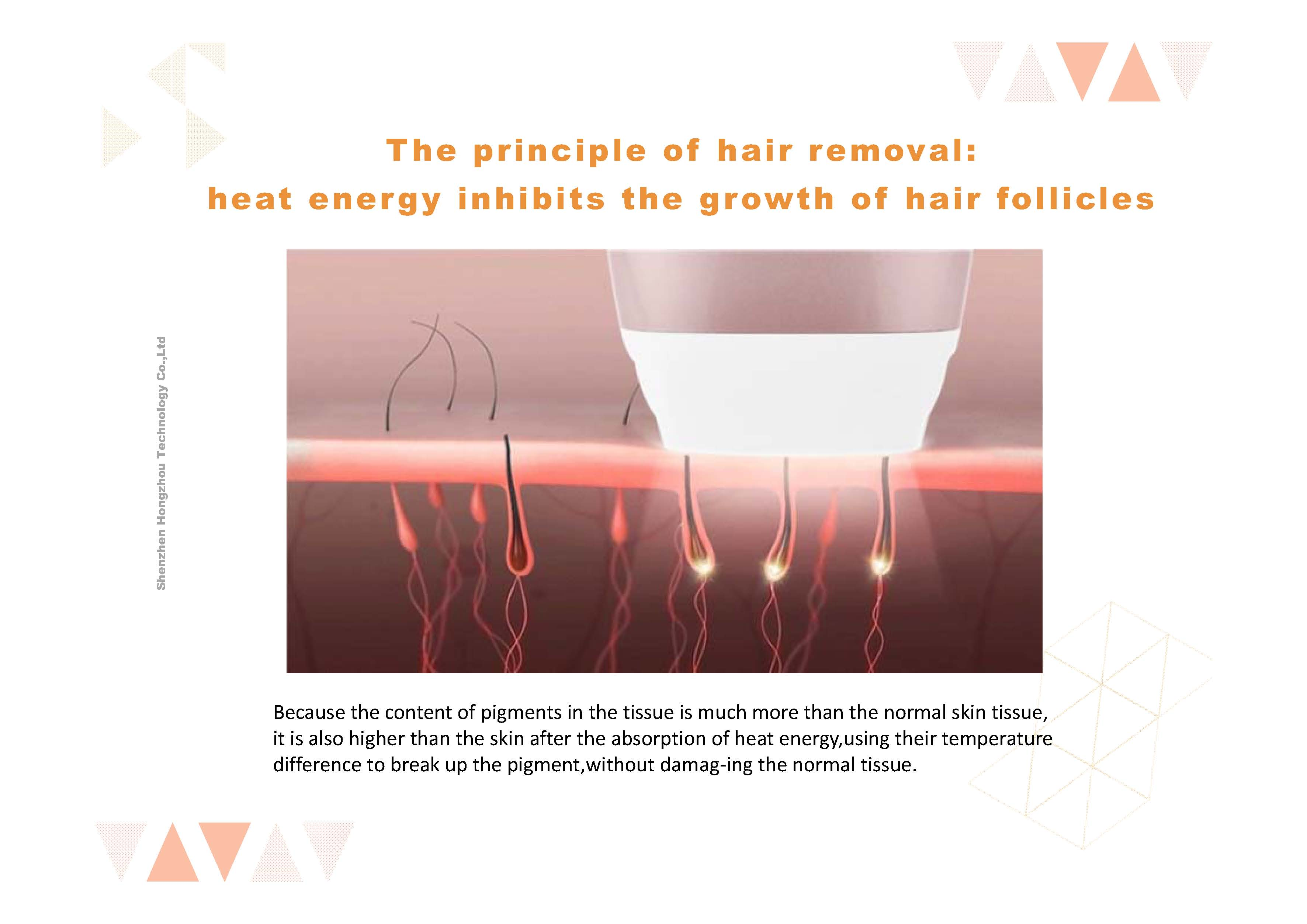 Shenzhen Manufacturer home use ipl hair removal/permanent hair removal ipl