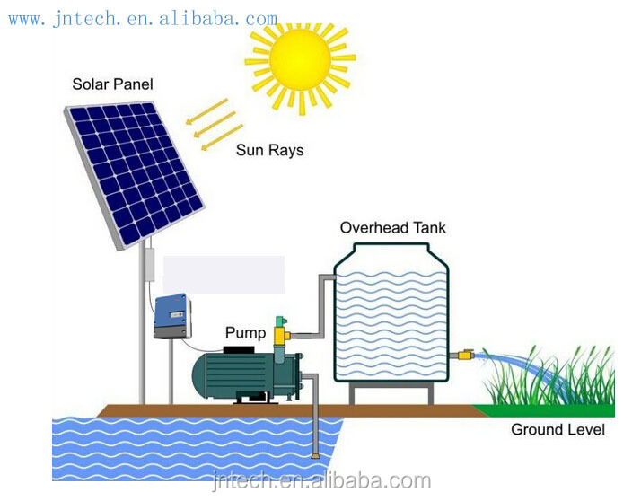 Solar water pumps system for drip Irrigation, View solar water ...