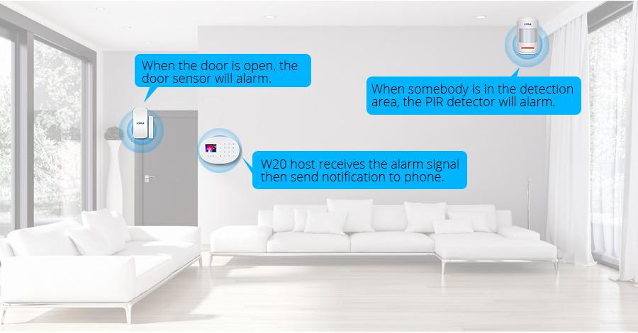 wifi gsm home alarm (3).jpg