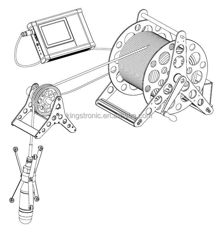 China Borehole Camera Wholesale