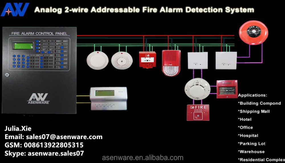 Est Addressable Fire Alarm Control Panel With Ceritificaitons Rhalibaba: Est 2 Fire Alarm Wiring Diagram At Elf-jo.com