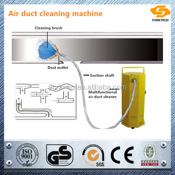 Stupendous Electrical Air Duct Cleaning Machine For Central Air Conditioning Wiring Cloud Hisonuggs Outletorg