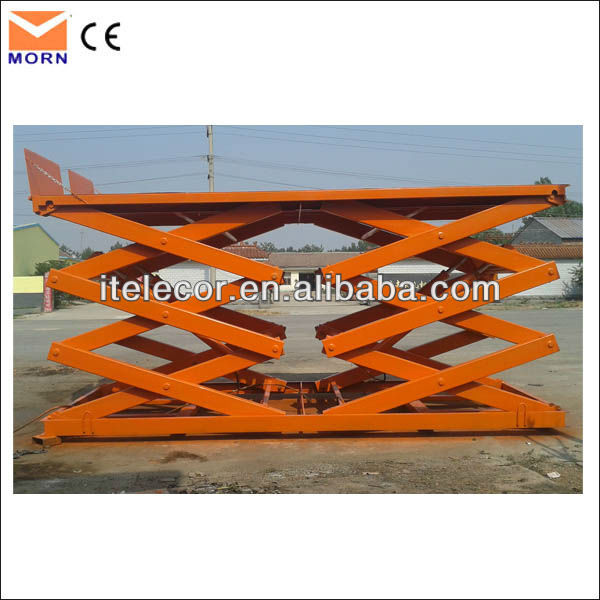 Hydraulic container unloading platform