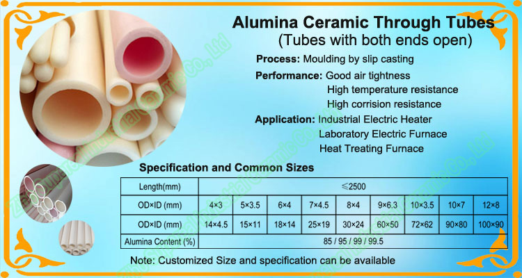 alumina through tube