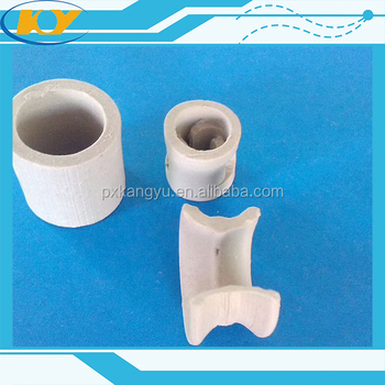 17 23 Ceramic Rasching Ring For Coal Gas Industry Buy