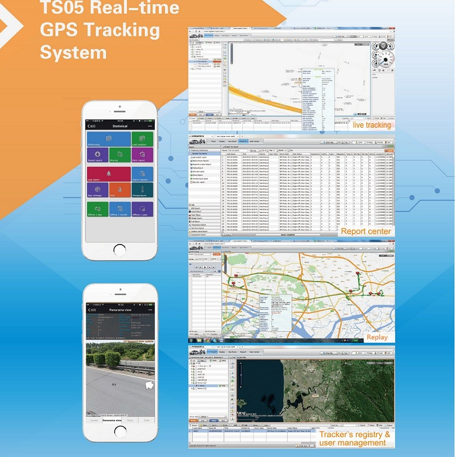 Vehicle Tracking System Sensor For Tracking And Maintaining With ...