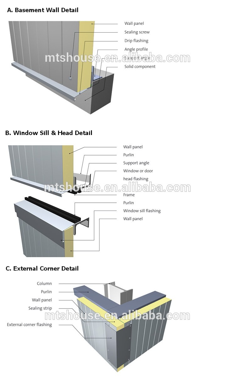 Building Material Sandwich Panel Eps Sandwich Panel Glass