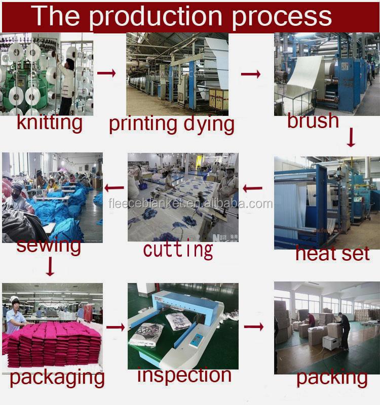 100polyester Coral Fleece Blanket Factory China,Polar Fleece Bed ...
