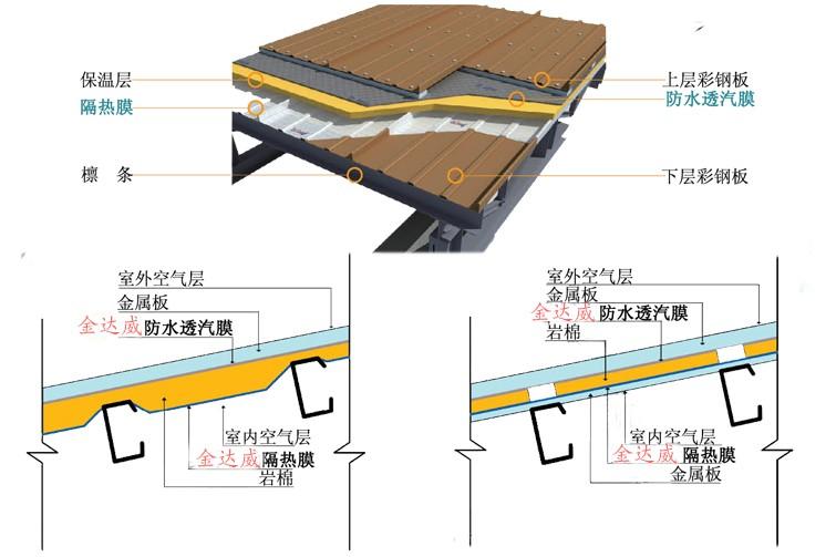 Waterproof Breathable Pe Film Roofing Membrane For Steel