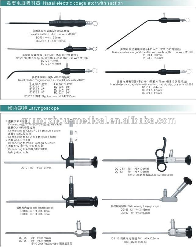 china laryngoscope otoscope ophthalmoscope, video laryngoscope