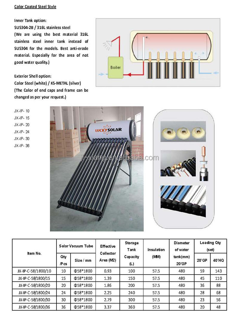 high quality CE SRCC keymark certified compact pressurized solar water heater JX-IP-10