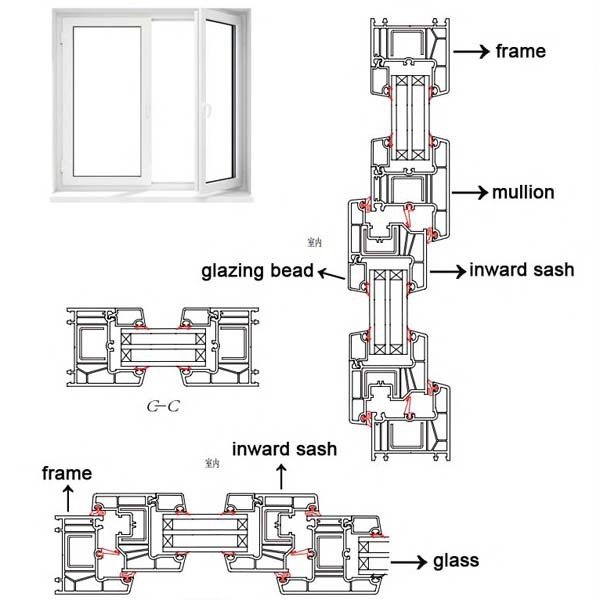 Pvc Door Frame Detail : Upvc windows and doors conch profile