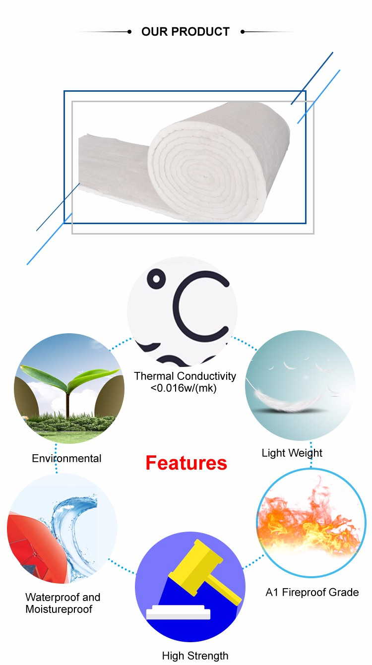 High quality heat insulation and sound absorbing material glass wool blanket