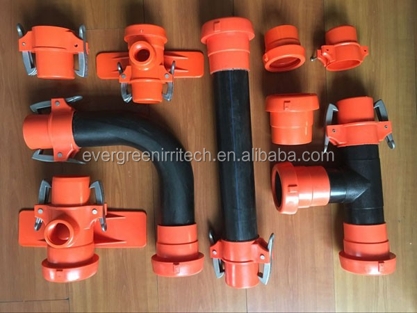 Hdpe pipe fitting clamp buy