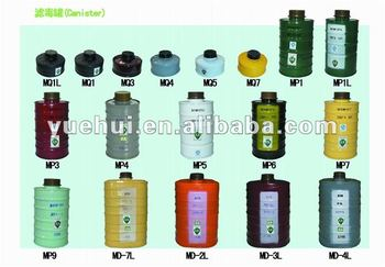 Xh-brand Canisters For All Types Gas Masks