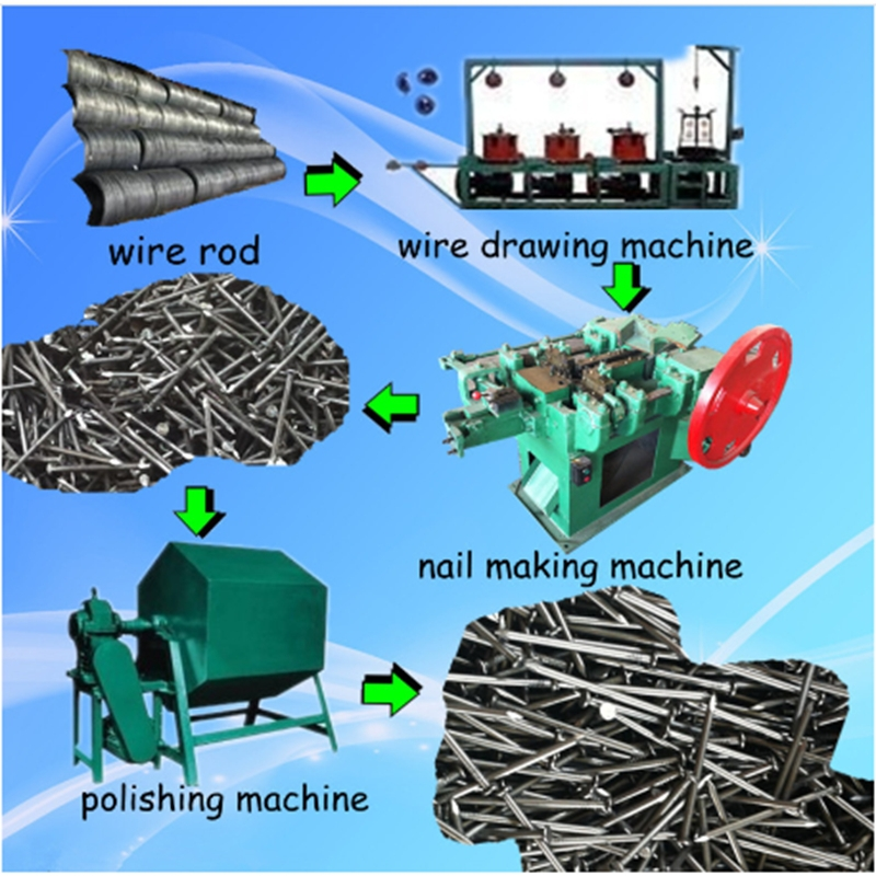 automatic used nail making machines price