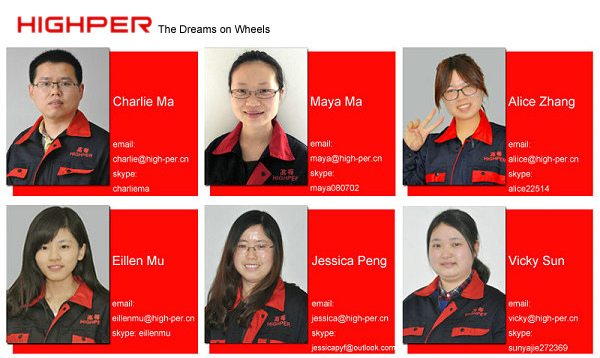 Highper-Sales-Team-600-2015.jpg