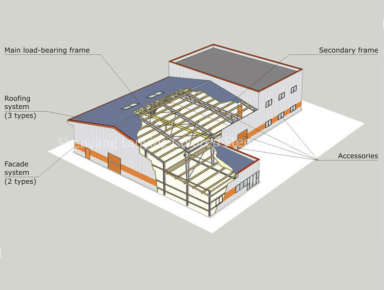 Low Cost Of Prefab Warehouse Construction Building Buy