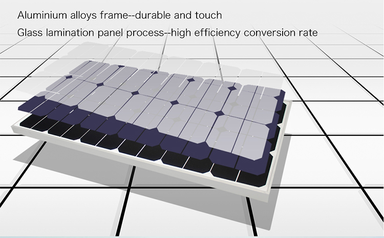 Home Appliance Small Solar Power Generator 200W Power Box with 40W/60W Aluminium Frame Solar Panel
