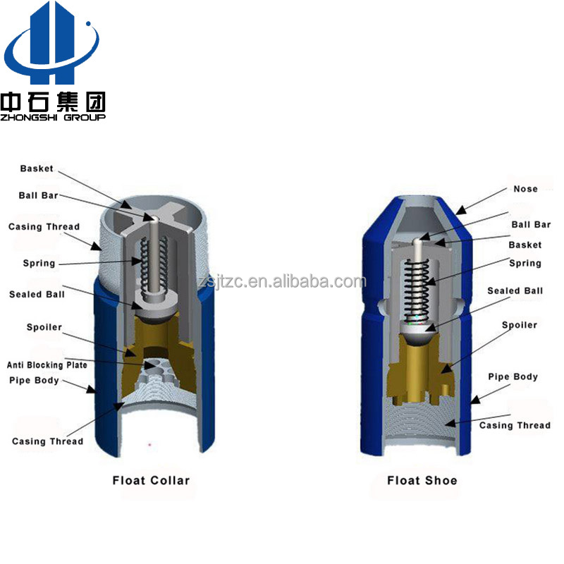 API casing float collar and float shoe API portable type oilfield cementing drilling equipment