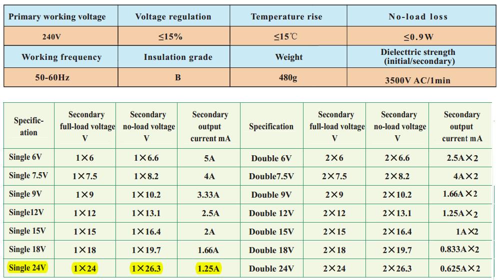 240v Ac    24v    Dc Encapsulated    Transformer     Buy 240v Ac    24v