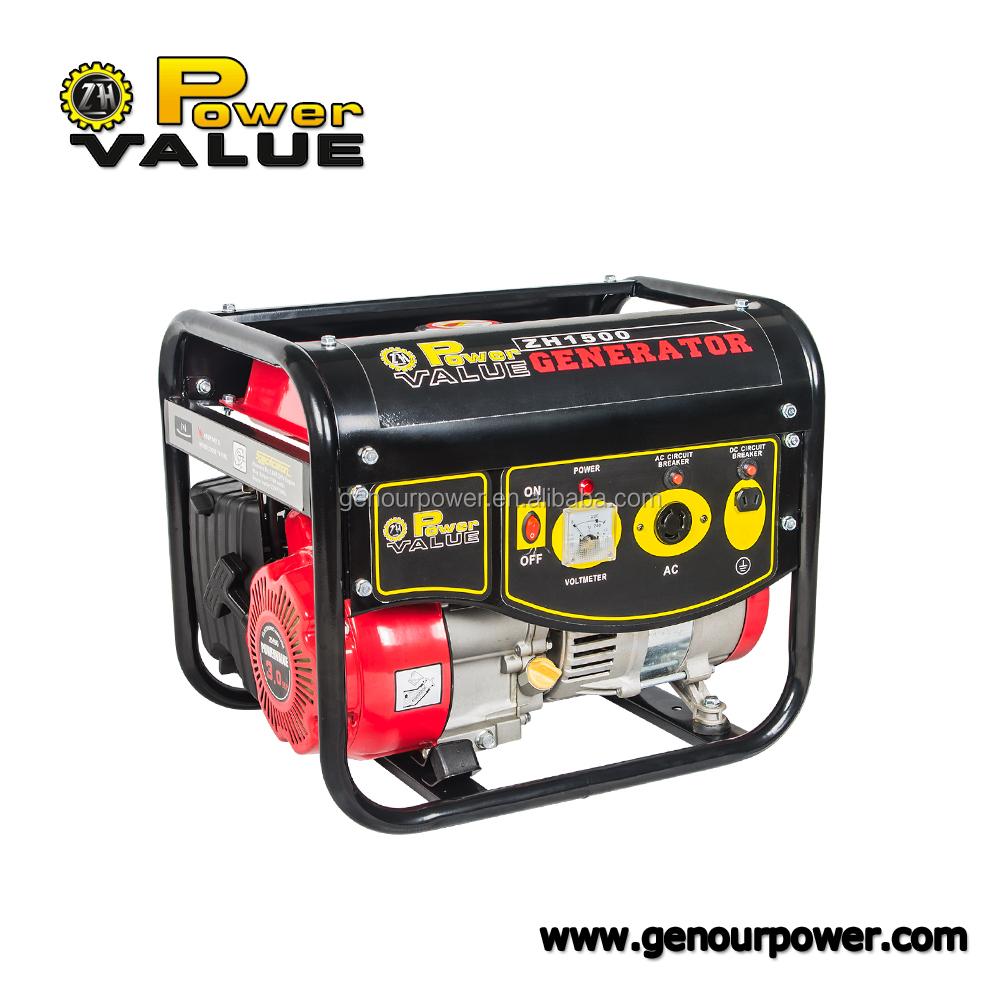 Titan 1000 Watt Portable Generator Electric Generator 1000w   Buy Titan 1000  Watt Portable Generator,Titan 1000 Watt Portable Generator,Titan 1000 Watt  ...