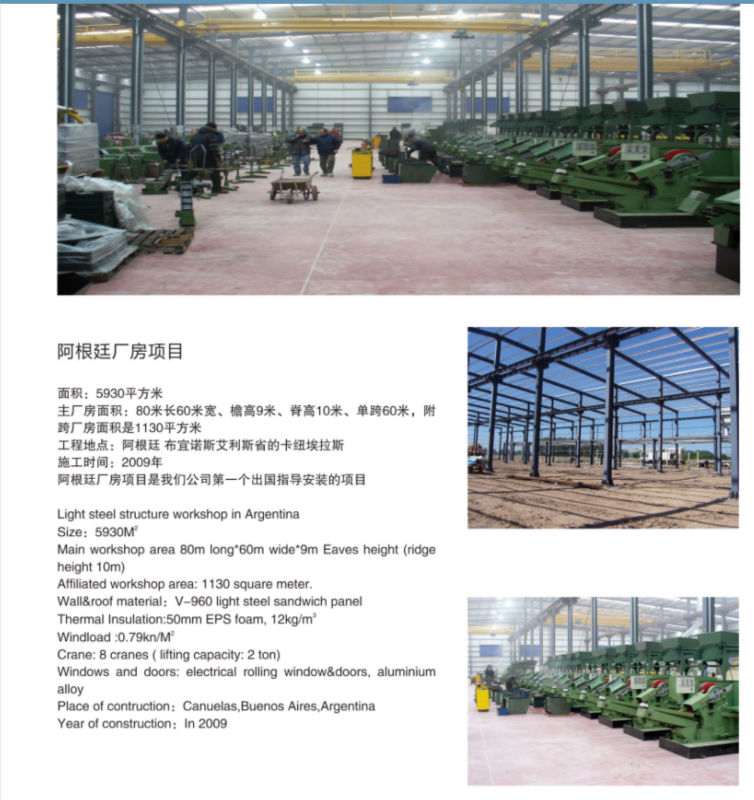 prefabricated metal hangar kit