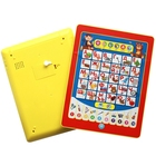 Russian Language Learning Pad Music Baby Learning Machine Studying Laptop Computer Educational Toys