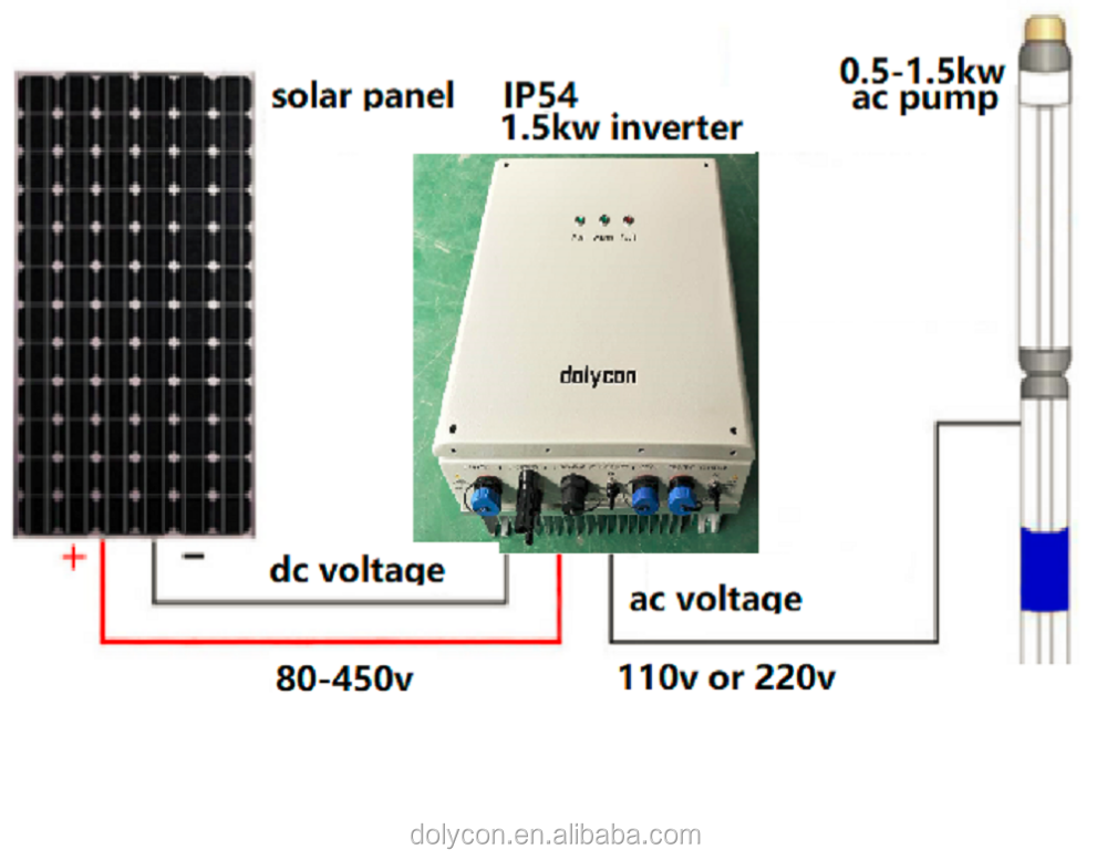 IP54 1.5KW solar pump inverter, solar water pump inverter with PV DC voltage booster