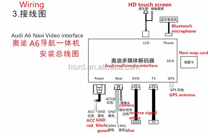 multimedia video interface for audi a6 mmi 2g