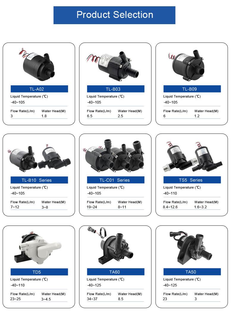 TOPSFLO Product Selection.jpg