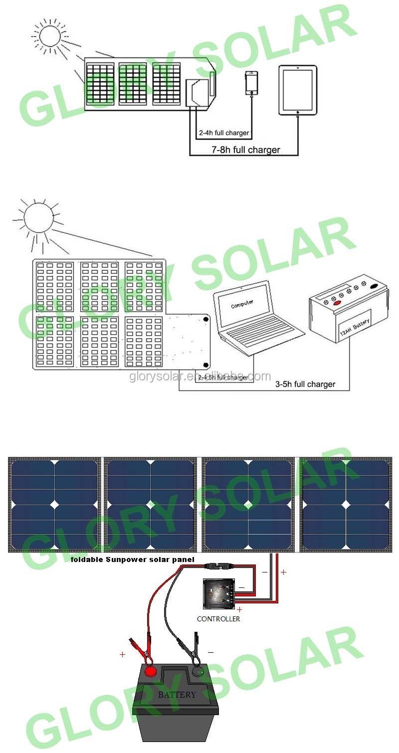 Import 100 Watt Folding Camping Solar Panels Made By Sunpower Solar Cell 18V