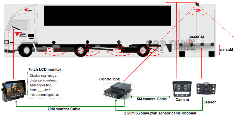 0.4-10m detection range truck parking sensor/radar system