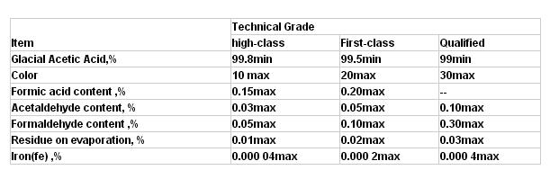 Glacial Acetic Acid 200kg Drum Bulk Glacial Acetic Acid 99% with Free Sample