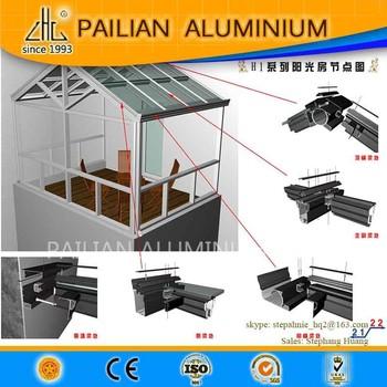 Hot!!greenhouses Poland China Supplier,Aluminum Profile Extrusion ...
